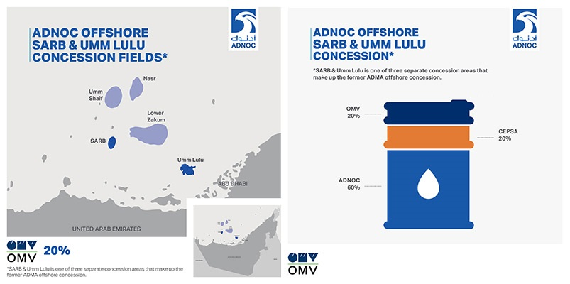 ADNOC finalizes offshore sale round with Austria's OMV award – Dhow Net